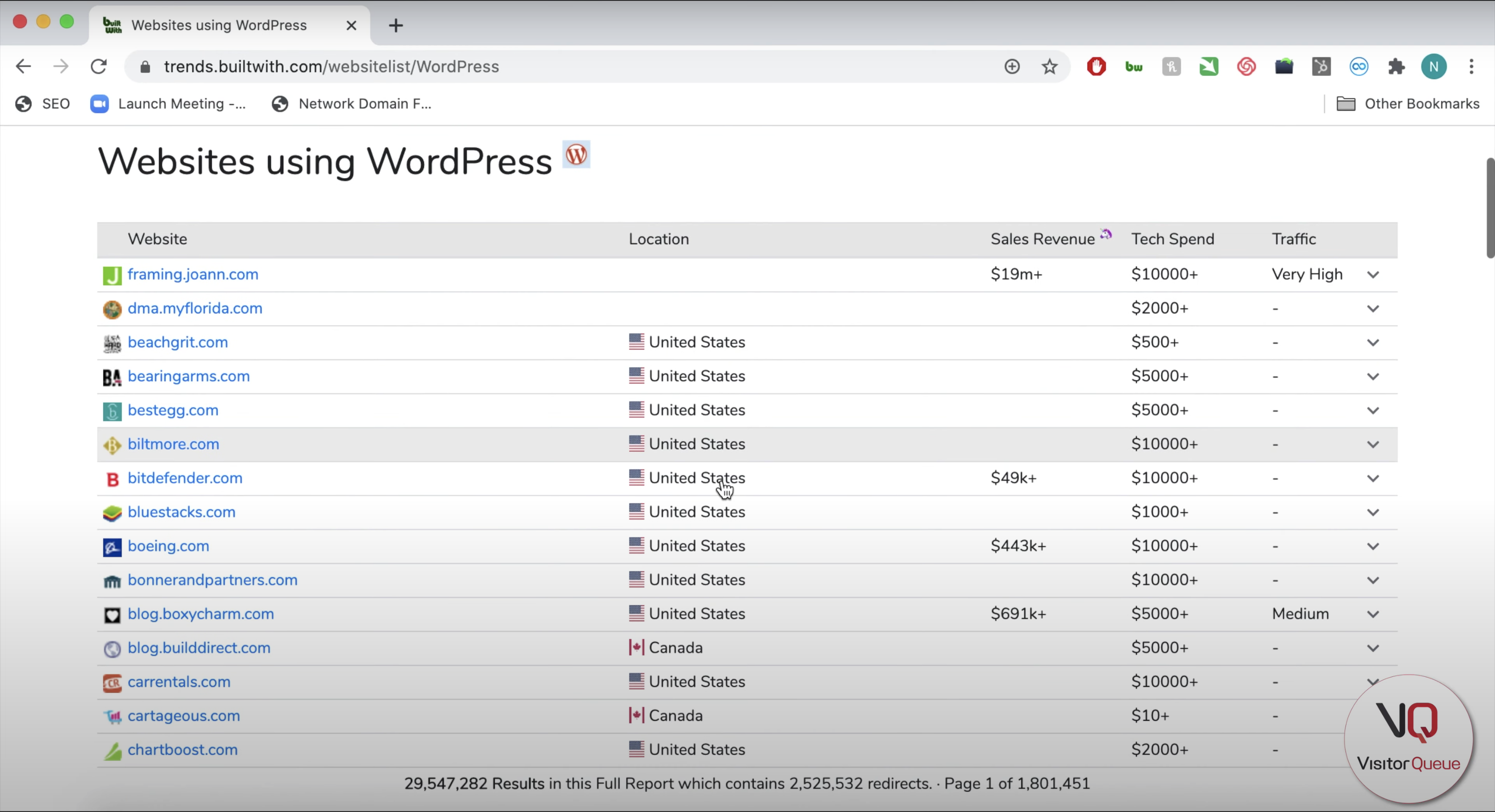 Using BuiltWith to Build a List of Your Competitor's Clients - Websites using WordPress on BuiltWith