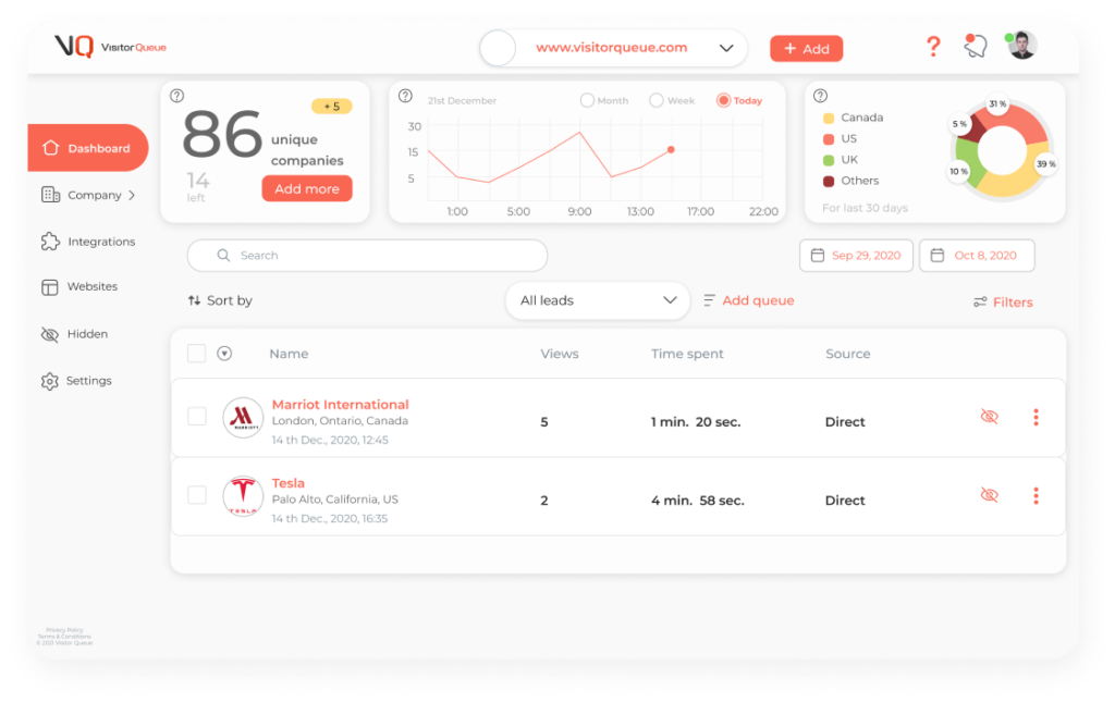 Visitor Queue dashboard - How to Turn an IP Address into Company Information