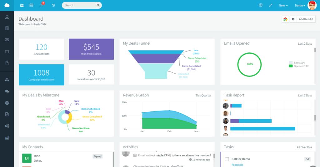 Sales Tools - Agile CRM