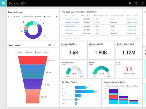 Sales Tools - Microsoft Dynamics